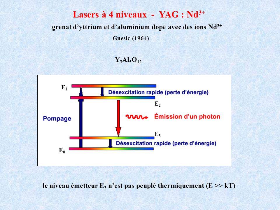 Lasers à 4 niveaux - YAG : Nd3+