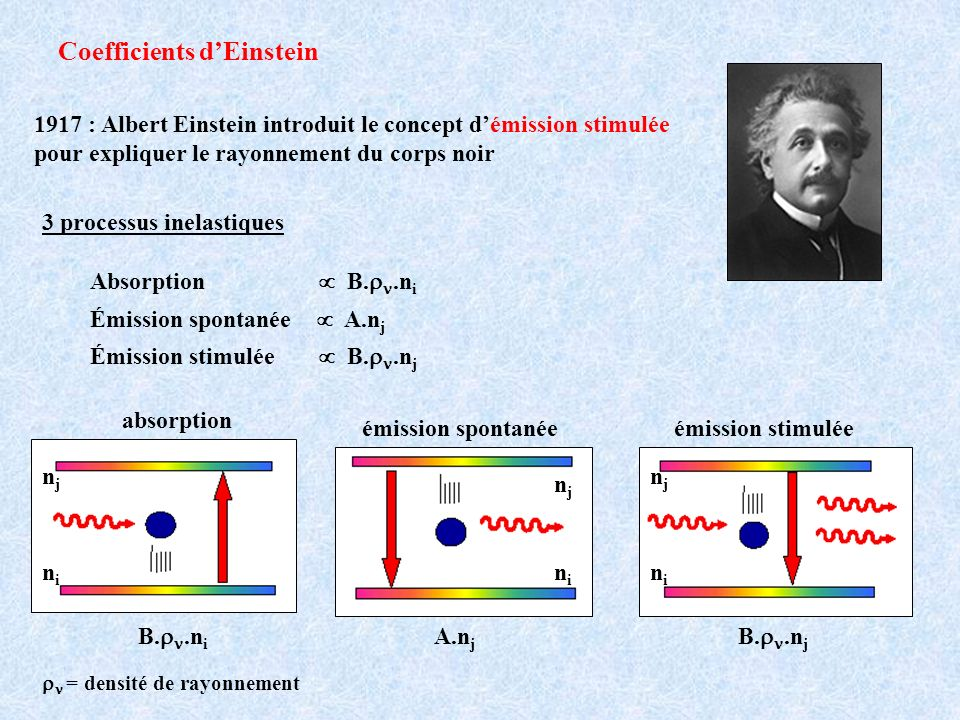 Coefficients d'Einstein