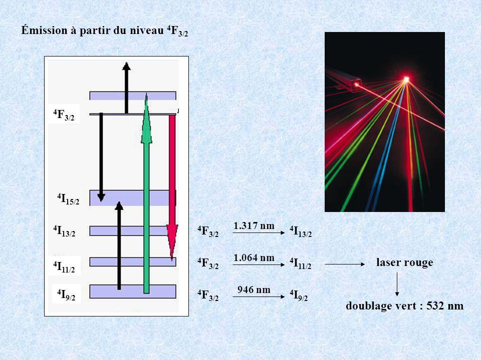 laser rouge doublage vert : 532 nm