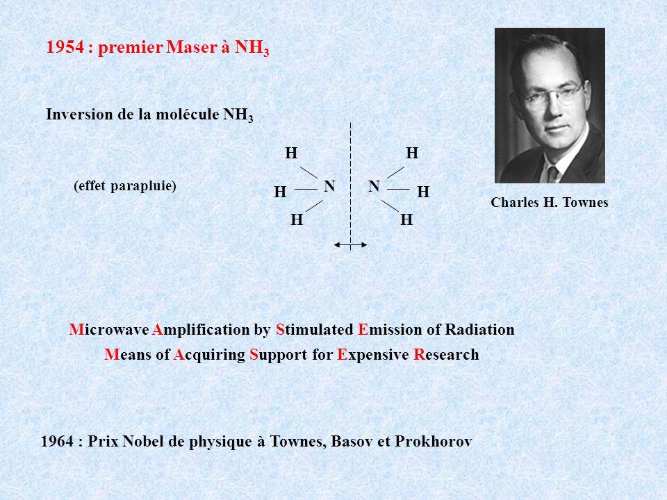 1954 : premier Maser à NH3 Inversion de la molécule NH3 N H