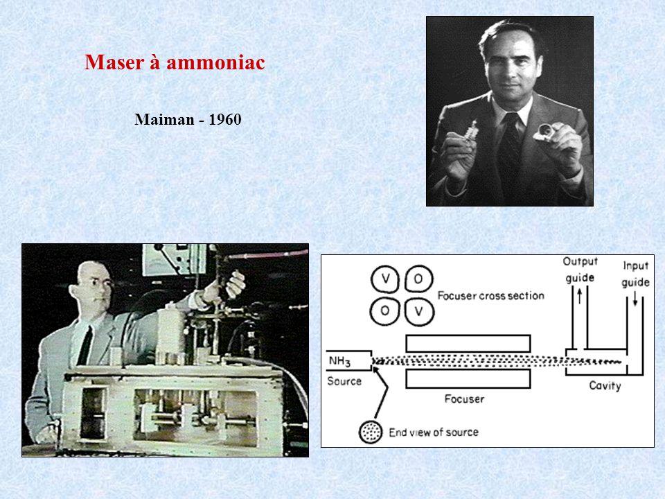 Maser à ammoniac Maiman - 1960