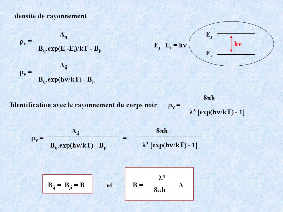 rn = Aij. Bij.exp(hn/kT) - Bji. densité de rayonnement. Ej - Ei = hn. Ei. Ej. hn. Bij.exp(Ej-Ei)/kT - Bji.