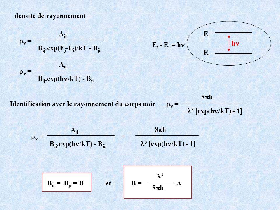 rn =Aij. Bij.exp(hn/kT) - Bji. densité de rayonnement. Ej - Ei = hn. Ei. Ej. hn. Bij.exp(Ej-Ei)/kT - Bji.