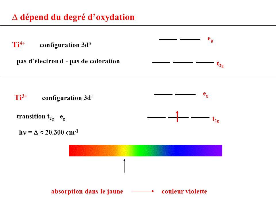 D dépend du degré d'oxydation