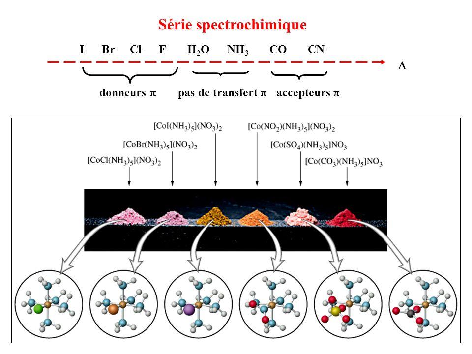 Série spectrochimique