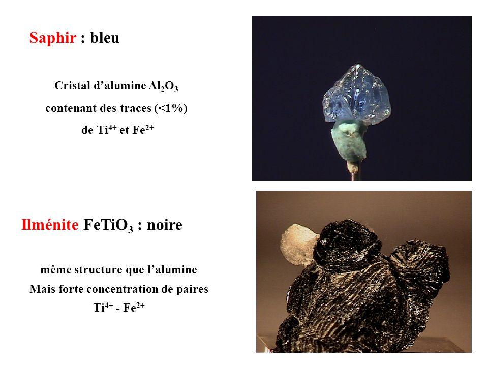 Saphir : bleu Ilménite FeTiO3 : noire Cristal d'alumine Al2O3