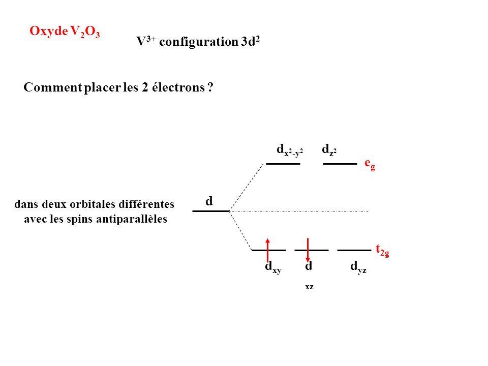 dans deux orbitales différentes avec les spins antiparallèles