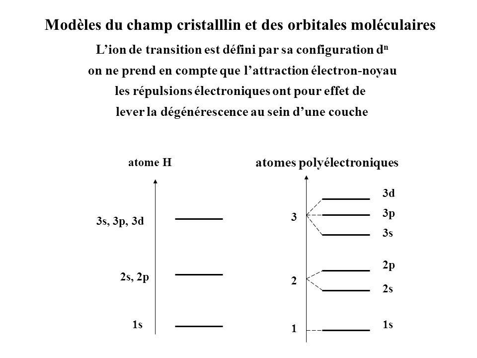 Modèles du champ cristalllin et des orbitales moléculaires