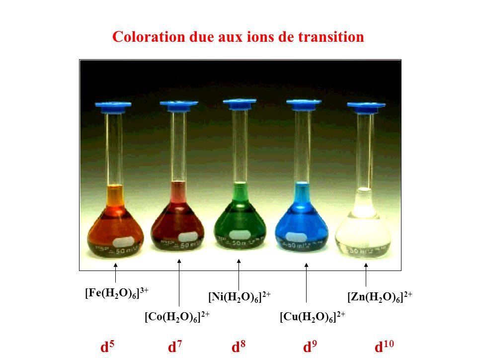 Coloration due aux ions de transition