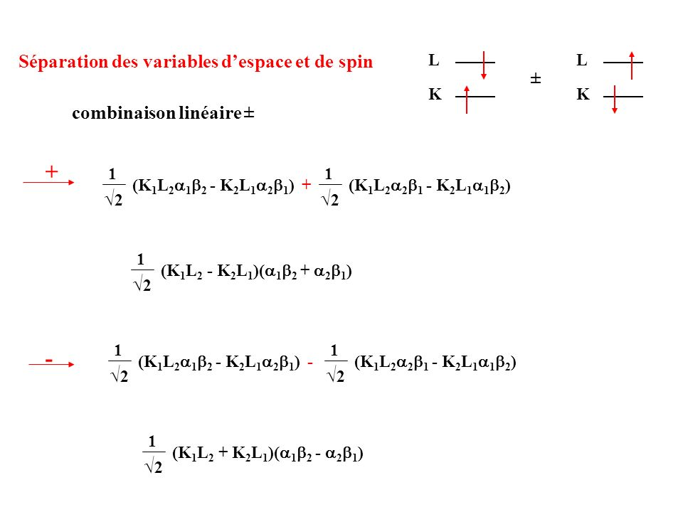 + - Séparation des variables d'espace et de spin ±