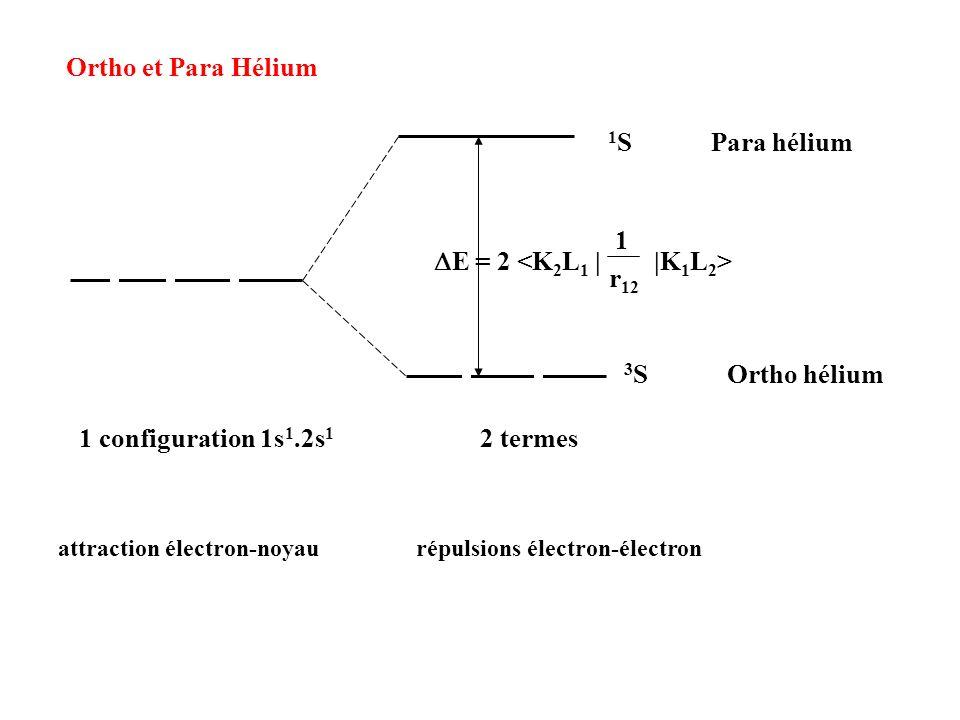 Ortho et Para Hélium 1S Para hélium DE = 2 <K2L1 | |K1L2> 1 r12