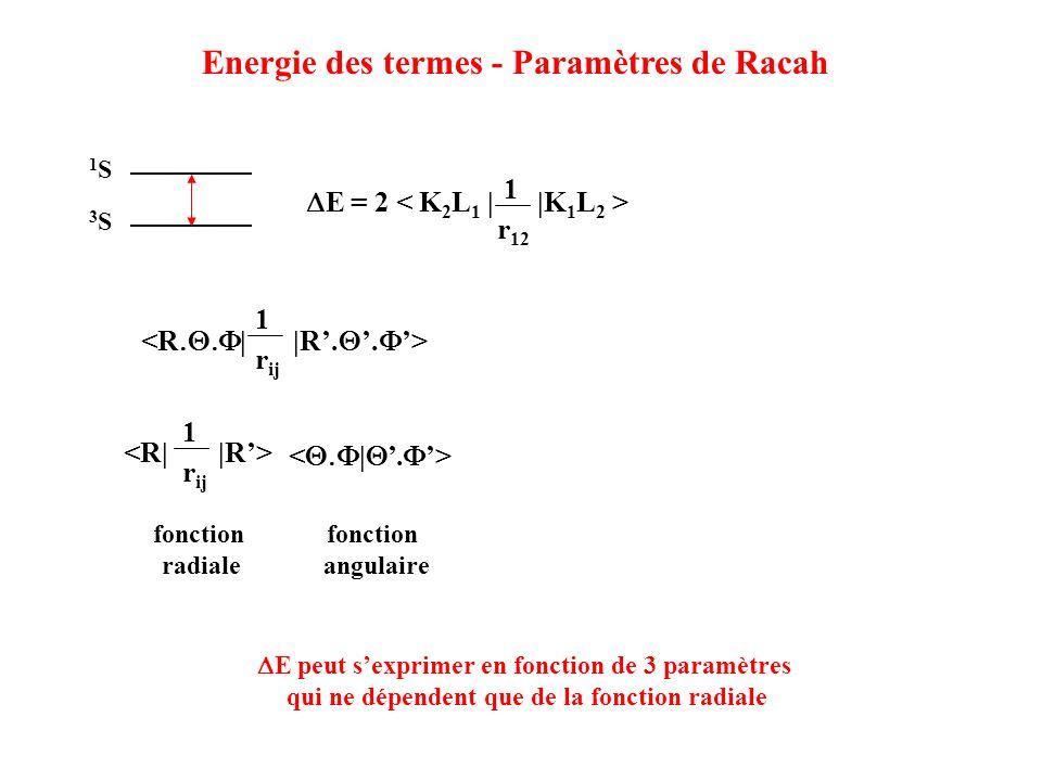 Energie des termes - Paramètres de Racah