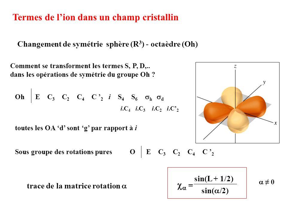 Termes de l'ion dans un champ cristallin