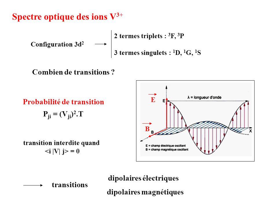 Probabilité de transition transition interdite quand