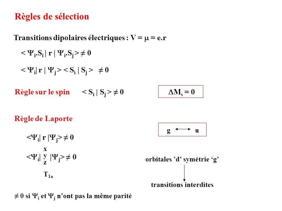 orbitales 'd' symétrie 'g' transitions interdites