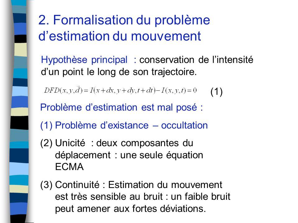 2. Formalisation du problème d'estimation du mouvement