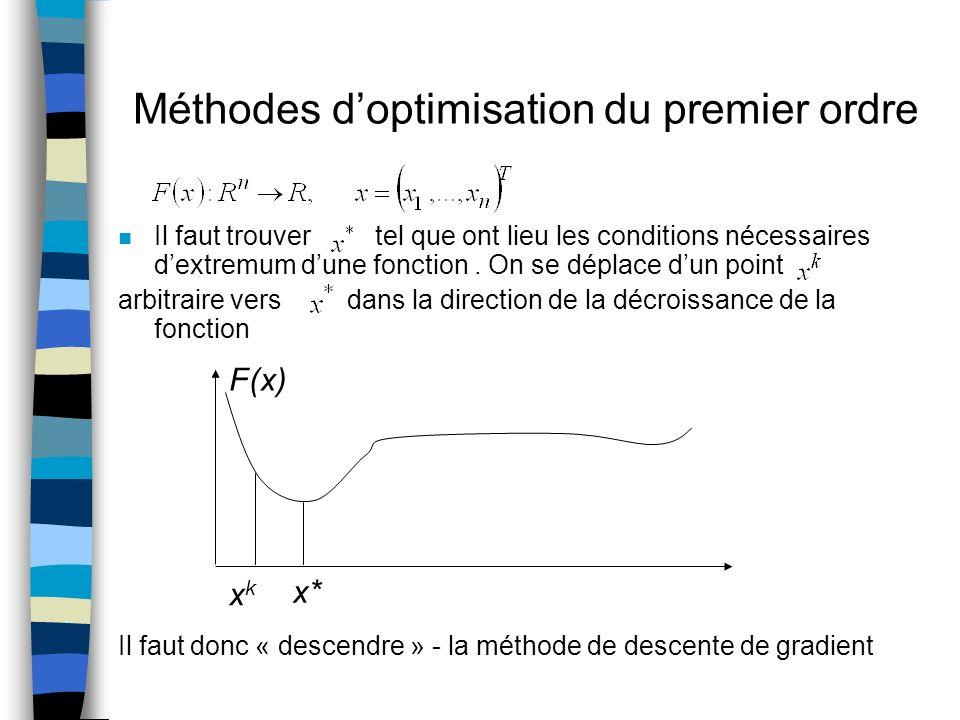 Méthodes d'optimisation du premier ordre