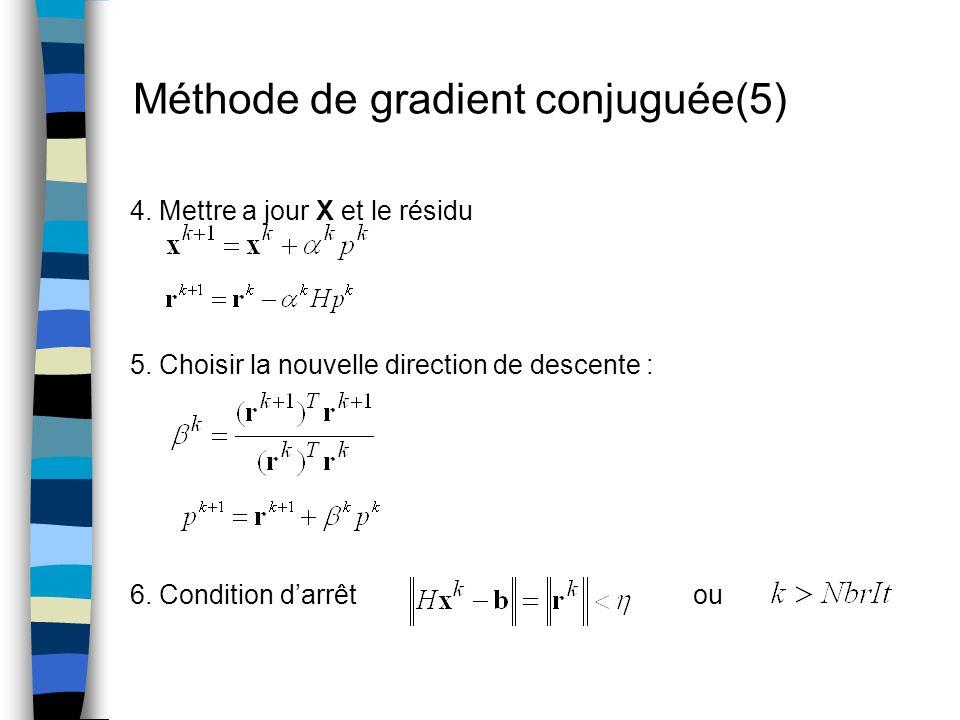 Méthode de gradient conjuguée(5)