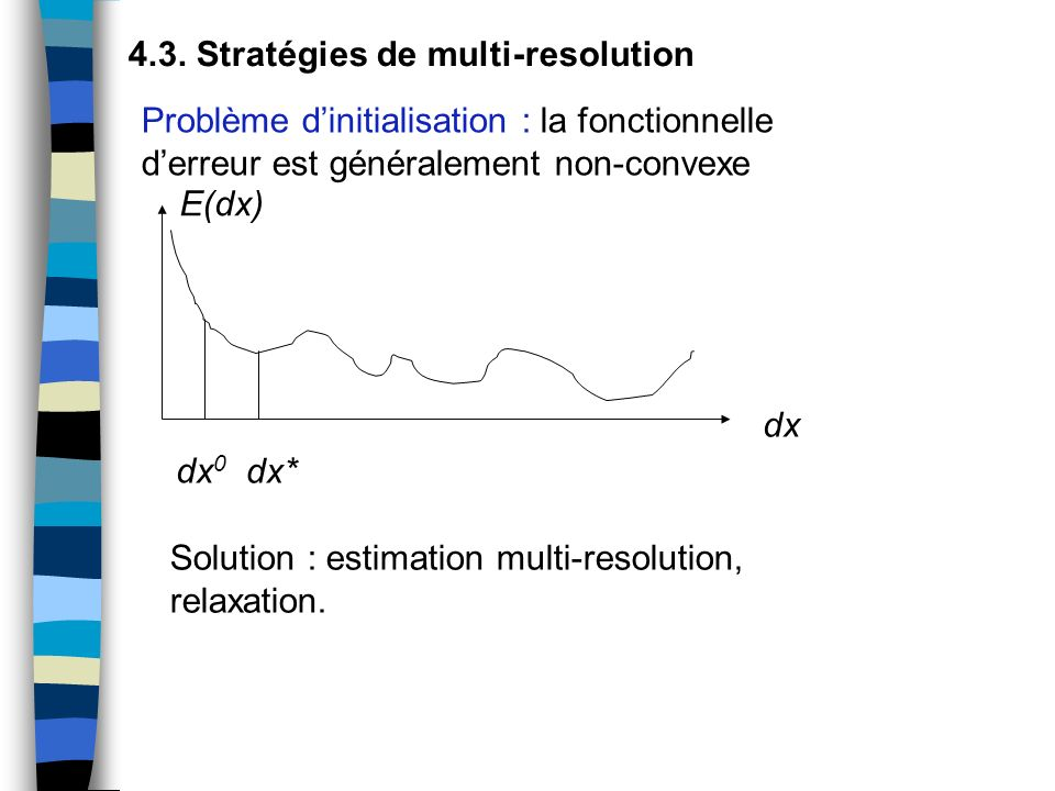 4.3. Stratégies de multi-resolution