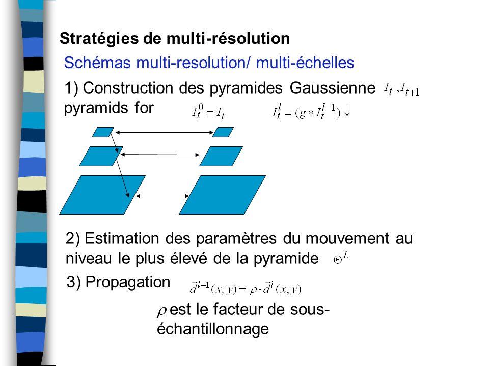 Stratégies de multi-résolution