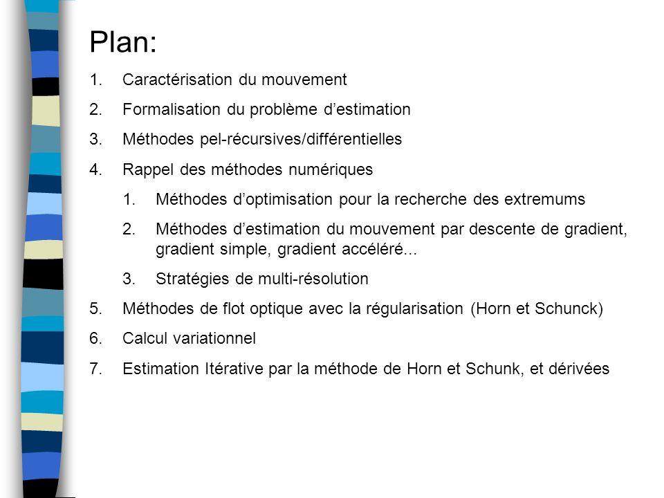 Plan: Caractérisation du mouvement