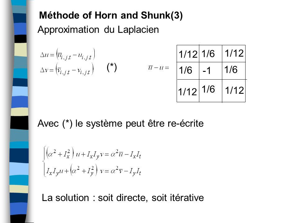 Méthode of Horn and Shunk(3)