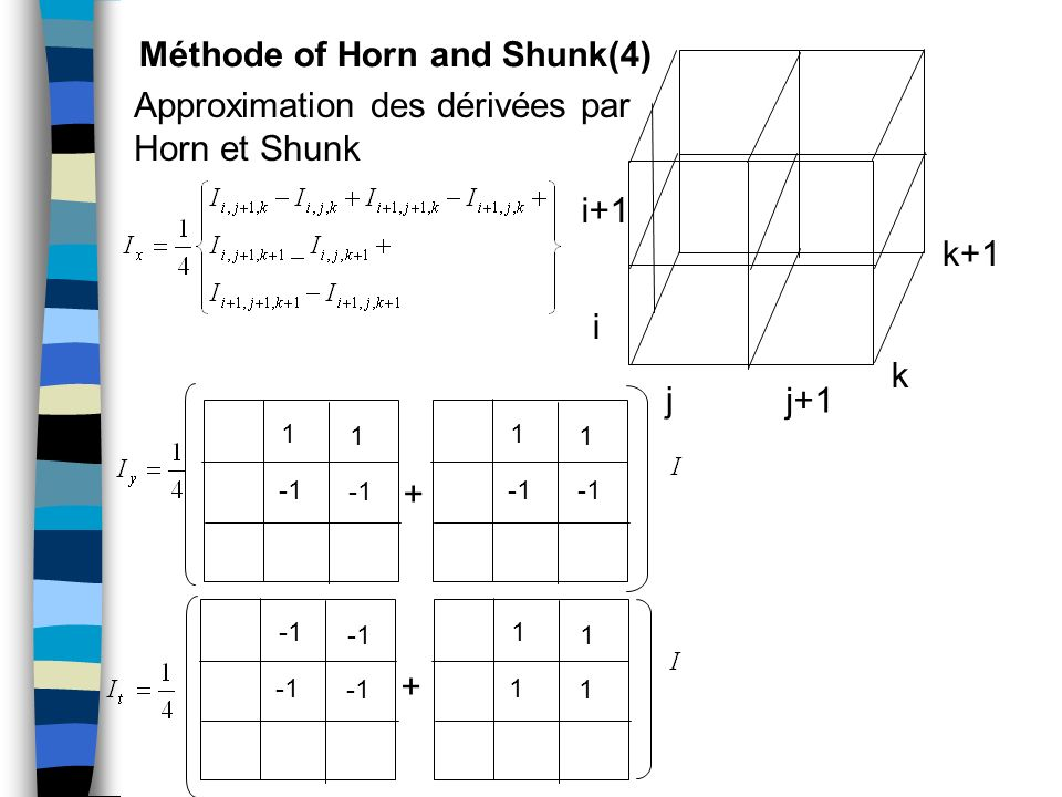 Méthode of Horn and Shunk(4)