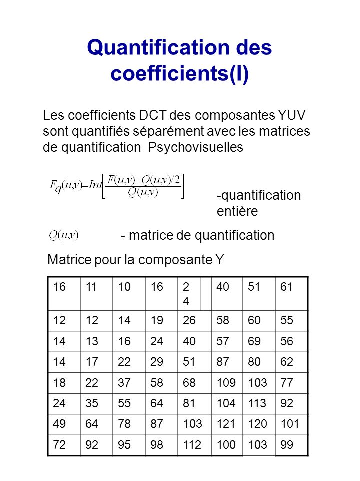 Quantification des coefficients(I)