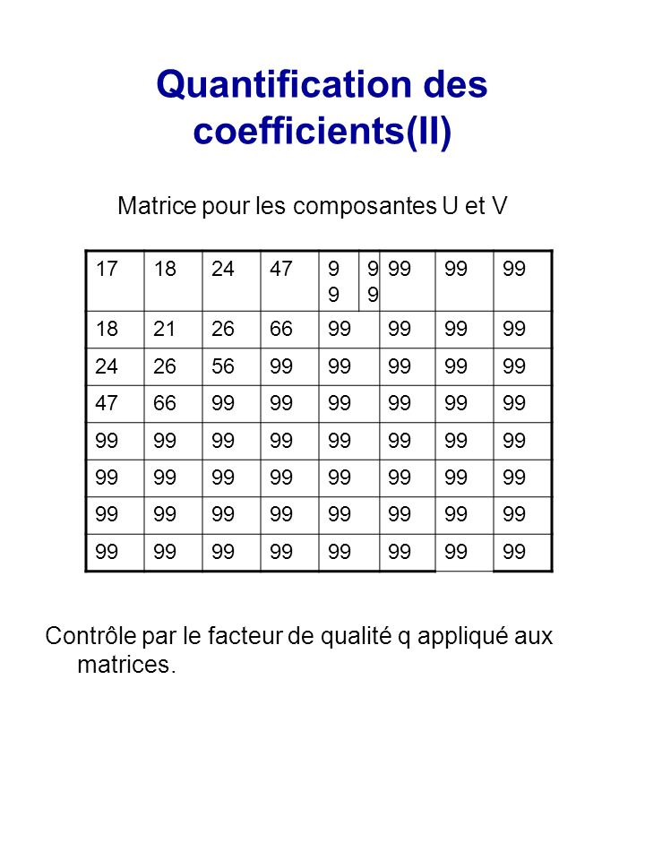 Quantification des coefficients(II)