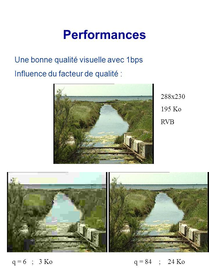 Performances Une bonne qualité visuelle avec 1bps