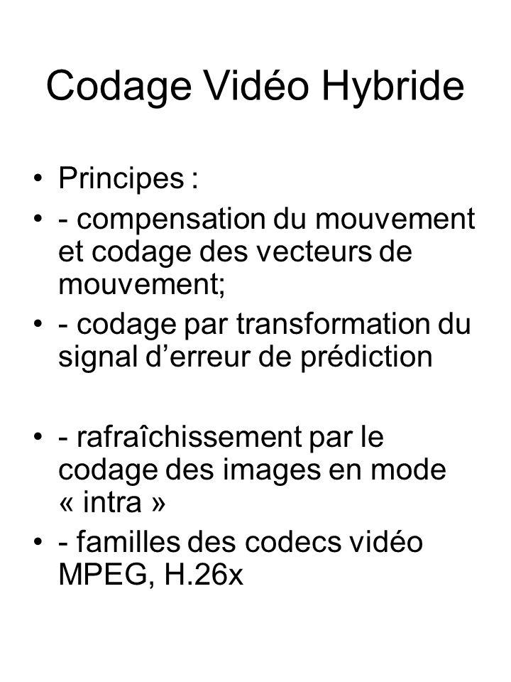 Codage Vidéo Hybride Principes :