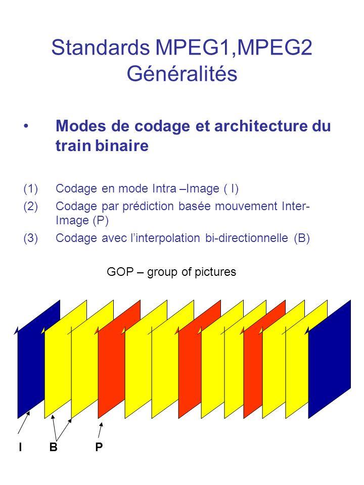 Standards MPEG1,MPEG2 Généralités
