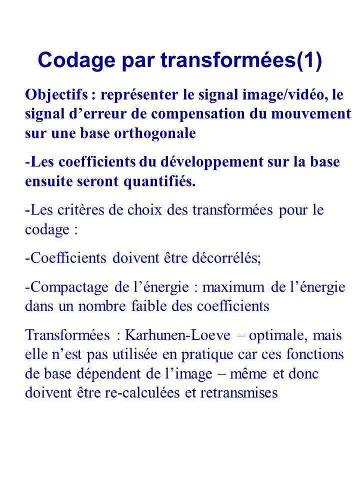Codage par transformées(1)