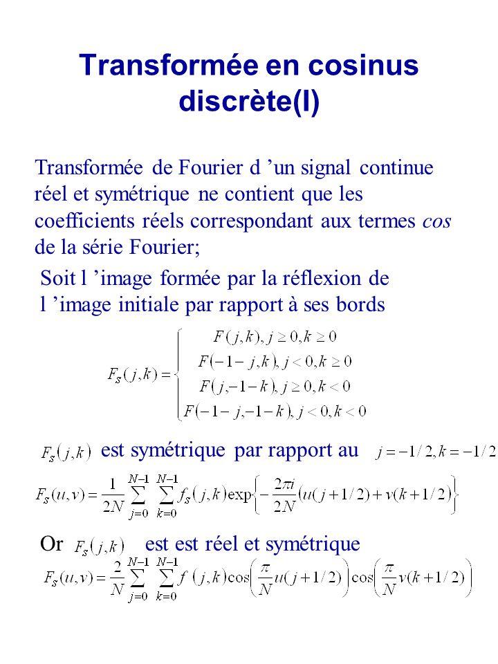Transformée en cosinus discrète(I)