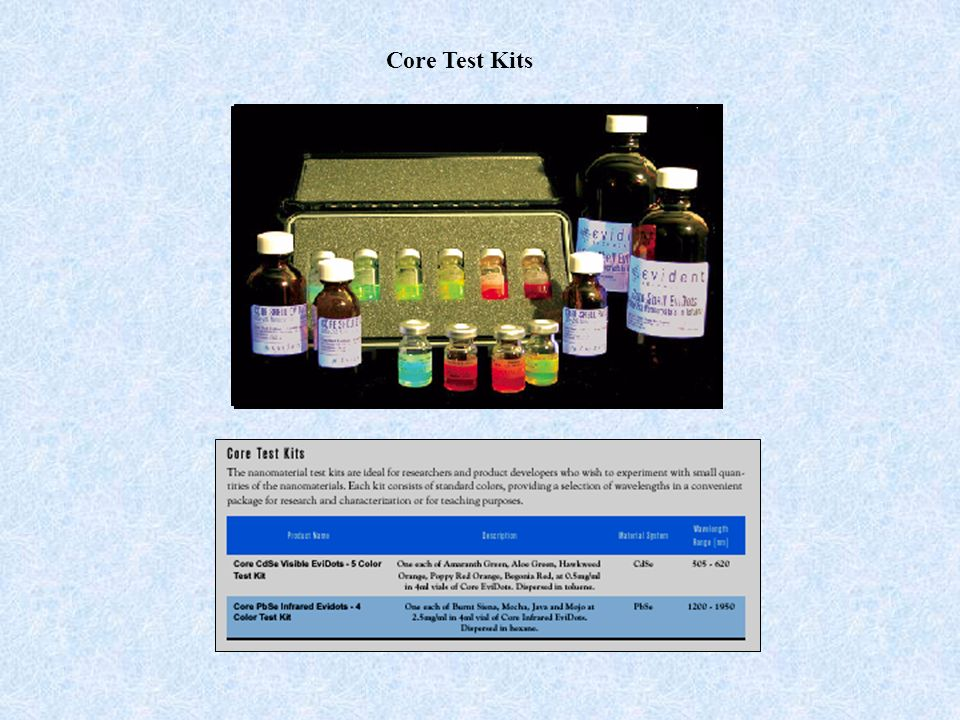 Core Test Kits
