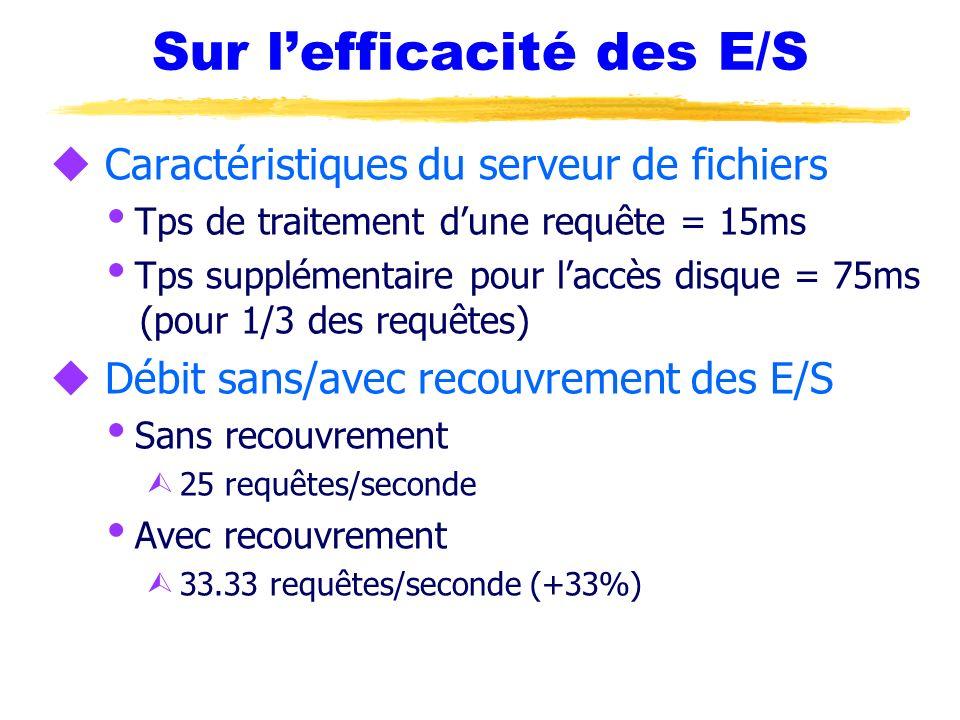 Sur l'efficacité des E/S
