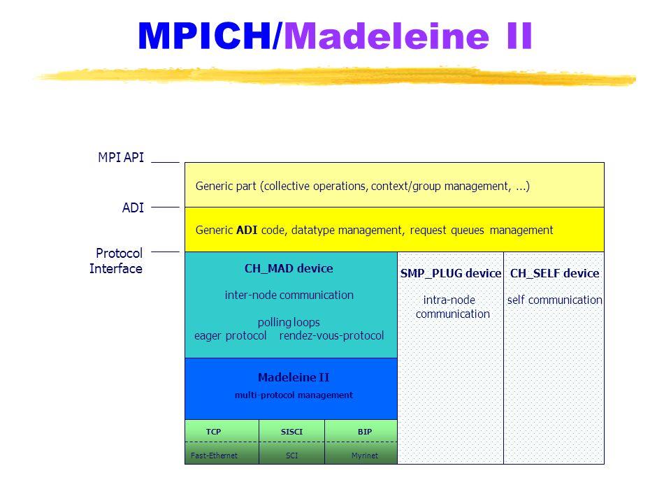 multi-protocol management