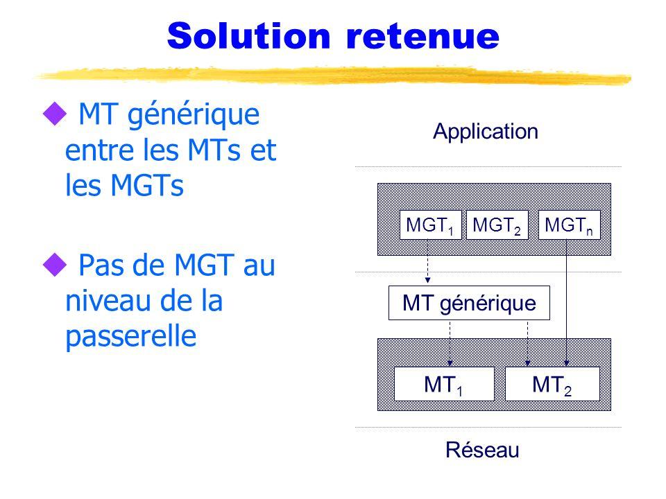 Solution retenue MT générique entre les MTs et les MGTs