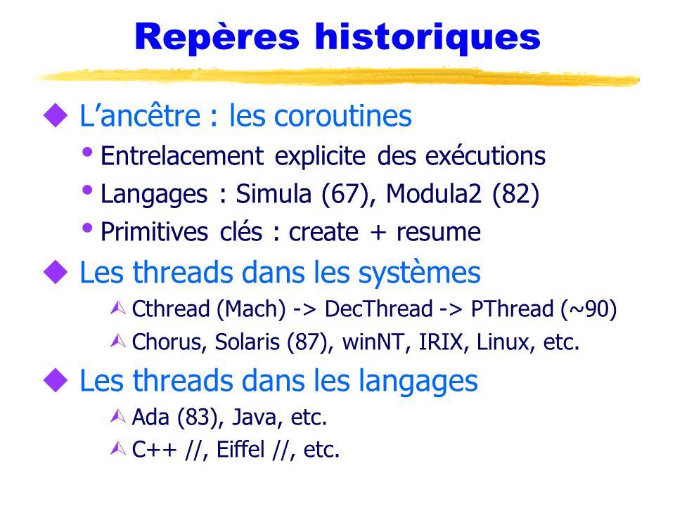 Repères historiques L'ancêtre : les coroutines