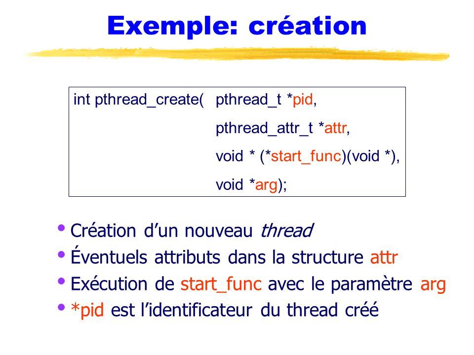 Exemple: création Création d'un nouveau thread