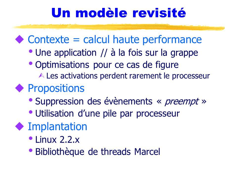 Un modèle revisité Contexte = calcul haute performance Propositions