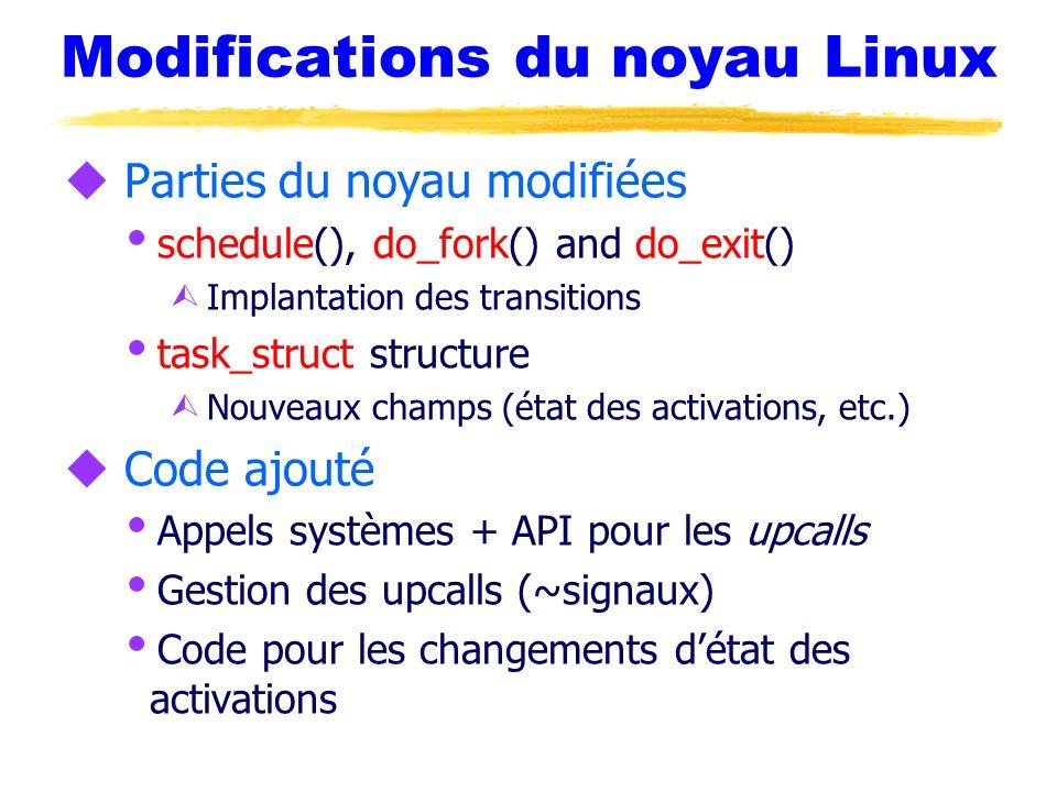 Modifications du noyau Linux