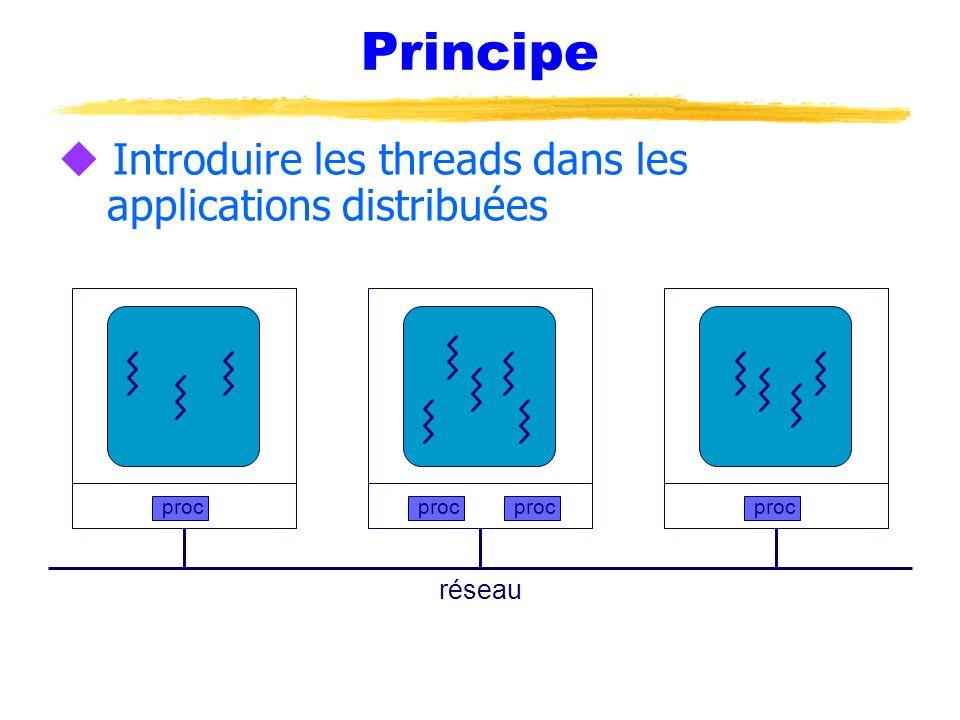 Principe Introduire les threads dans les applications distribuées