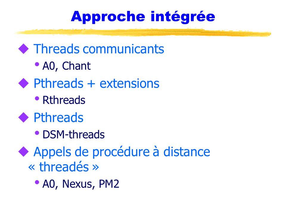 Approche intégrée Threads communicants Pthreads + extensions Pthreads