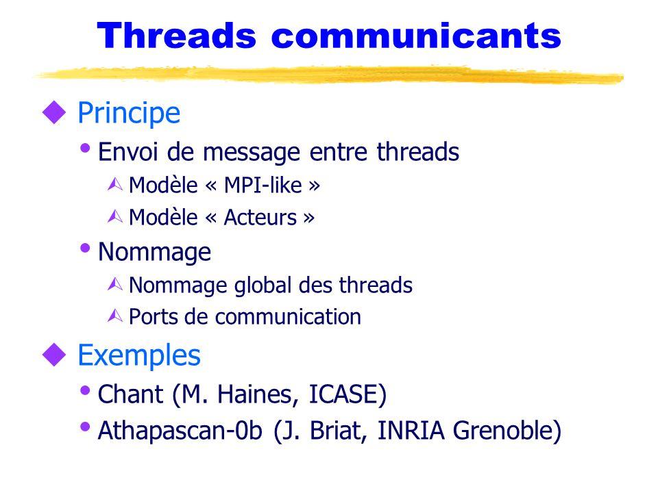Threads communicants Principe Exemples Envoi de message entre threads