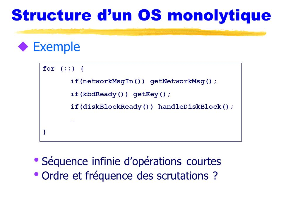 Structure d'un OS monolytique