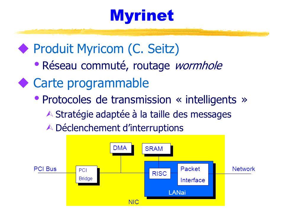 Myrinet Produit Myricom (C. Seitz) Carte programmable