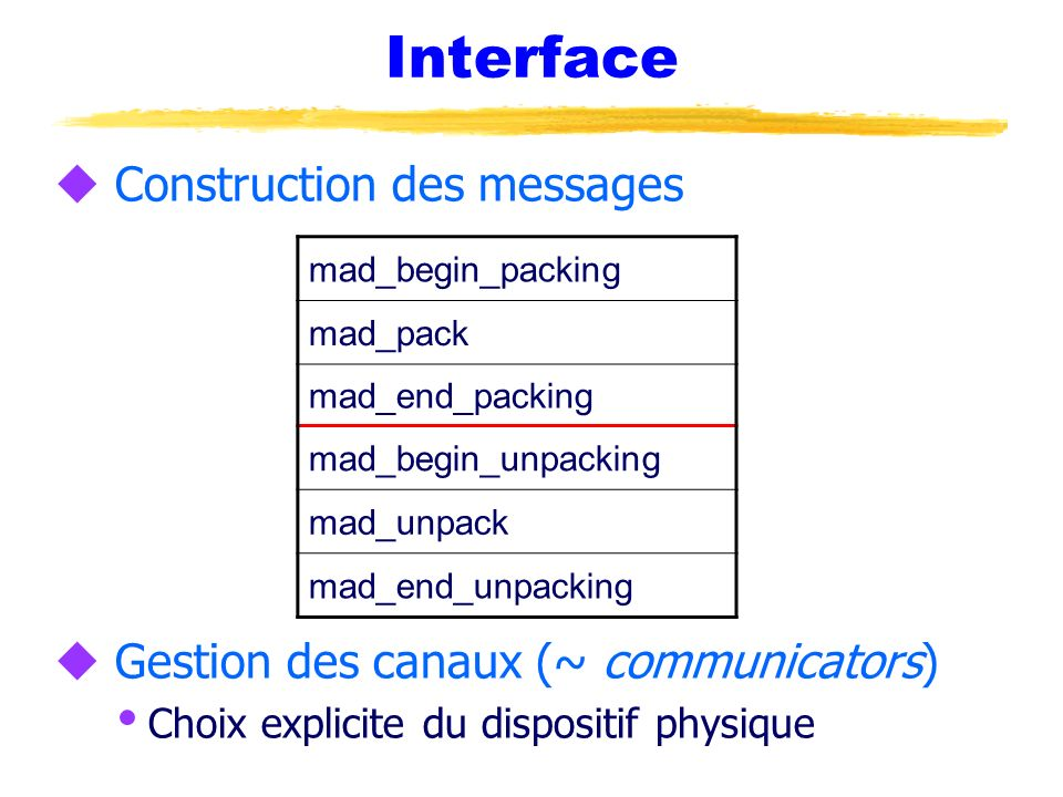 Interface Construction des messages