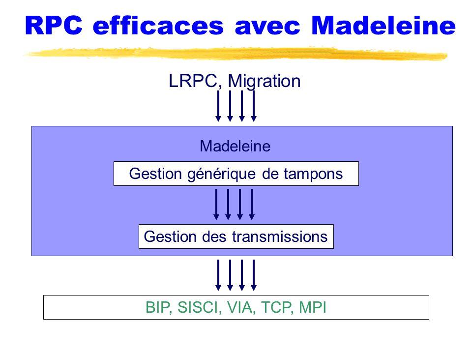 RPC efficaces avec Madeleine