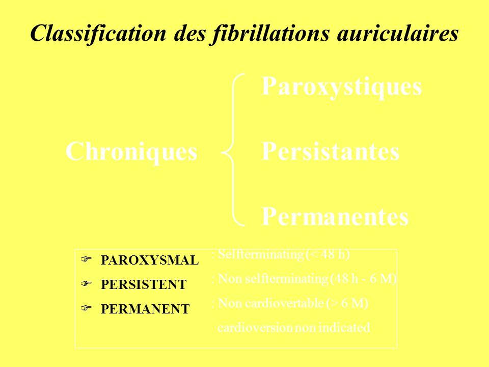 Chroniques Persistantes Permanentes